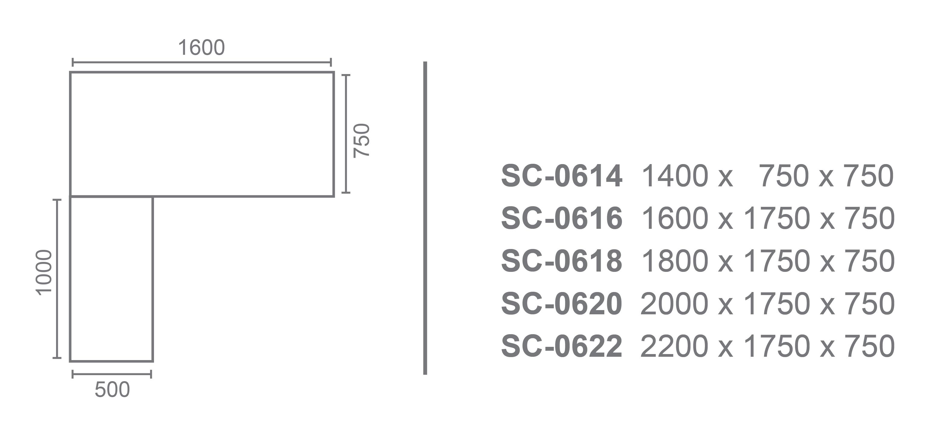 sc0614